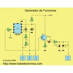 Kit electronico para montar, generador de funciones + revista todoelectronica Nº