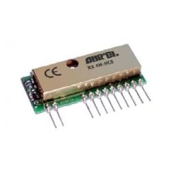 Receptor 4 canales con HCS