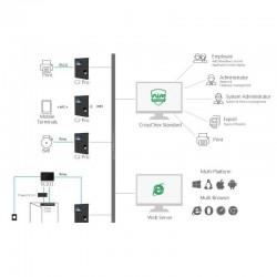 Control de accesos/presencia profesional por huella, tarjeta y teclado