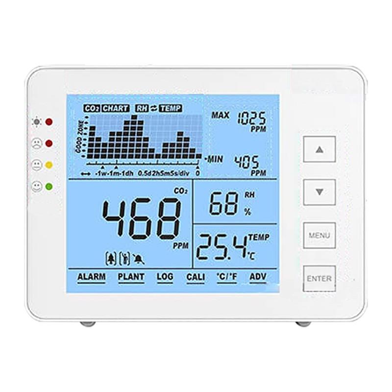 Medidor de CO2, temperatura y humedad de alta precisión (0~5000 ppm)