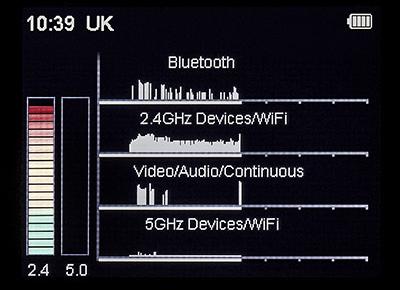 Vista gráfica del detector profesional GX5